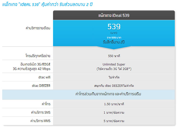 Dtac package2_iPhone 5s 5c