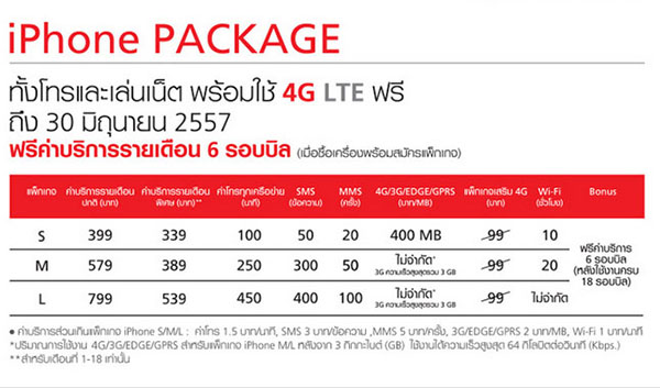 true package_iPhone 5s 5c