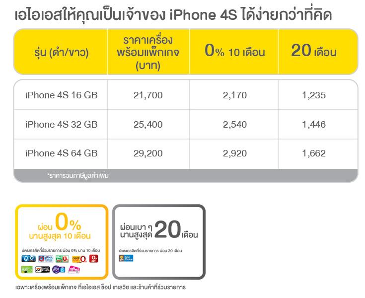 iPhone 4S_Ais