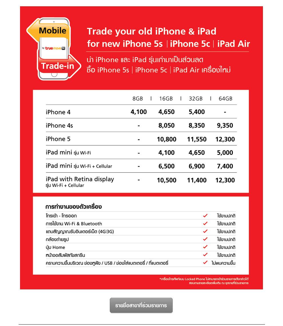 iPhone5c_002