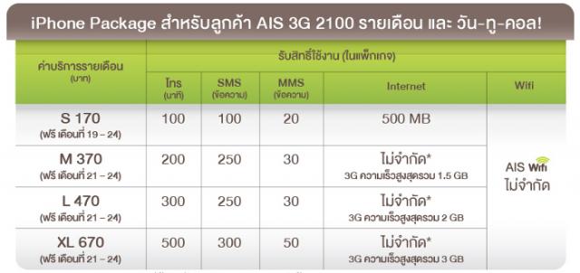 AIS-iPhone 5S