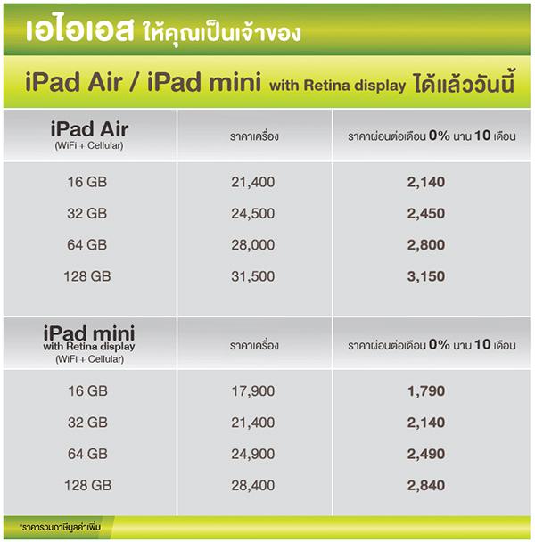 iPad Air AIS