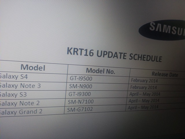 KitKat-Seemingly-Confirmed-for-Galaxy-S3-Note-2-and-Grand-2-Duos-432000-3