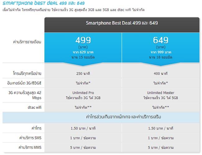 Nokia-Lumia-520 dtac price 1