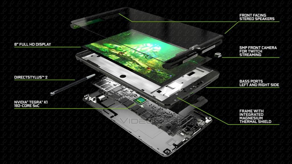 NVIDIA-SHIELD-Tablet-1