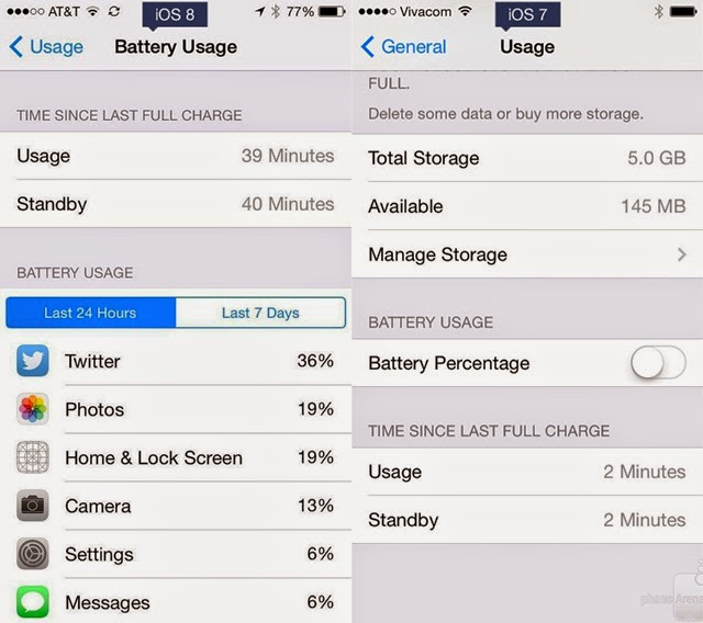 iOS 8 and iOS 7 Battery Statistics