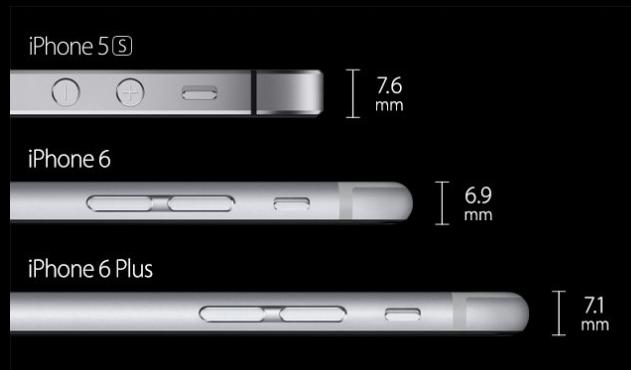 iphone6-width