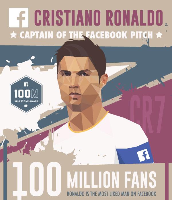 Ronaldo-100M-likes-2