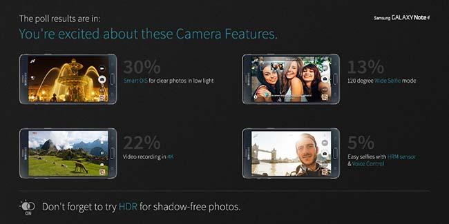 Samsung-Galaxy-Note-4-camera-reasons