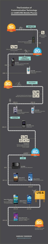 Communication_Technology_info_global_os_217.4