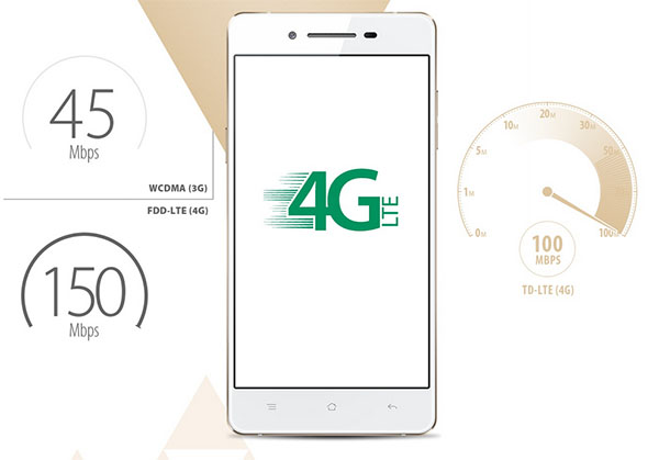 OPPO R1L conection