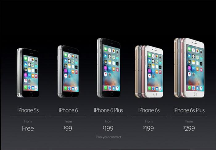 iphone6s-ราคา