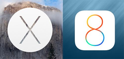 OSX&IOS
