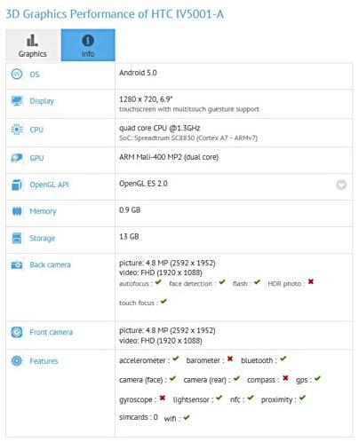 HTC-Desire-T7_A