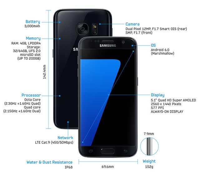 Galaxy-S7-spec